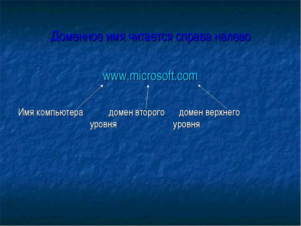 Доменное имя читается справа налево www.microsoft.com Имя компьютера домен в...
