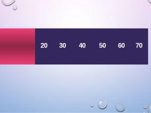 40 Ответ: текстовая, числовая, графическая, звуковая, видеоинформация. Перечи