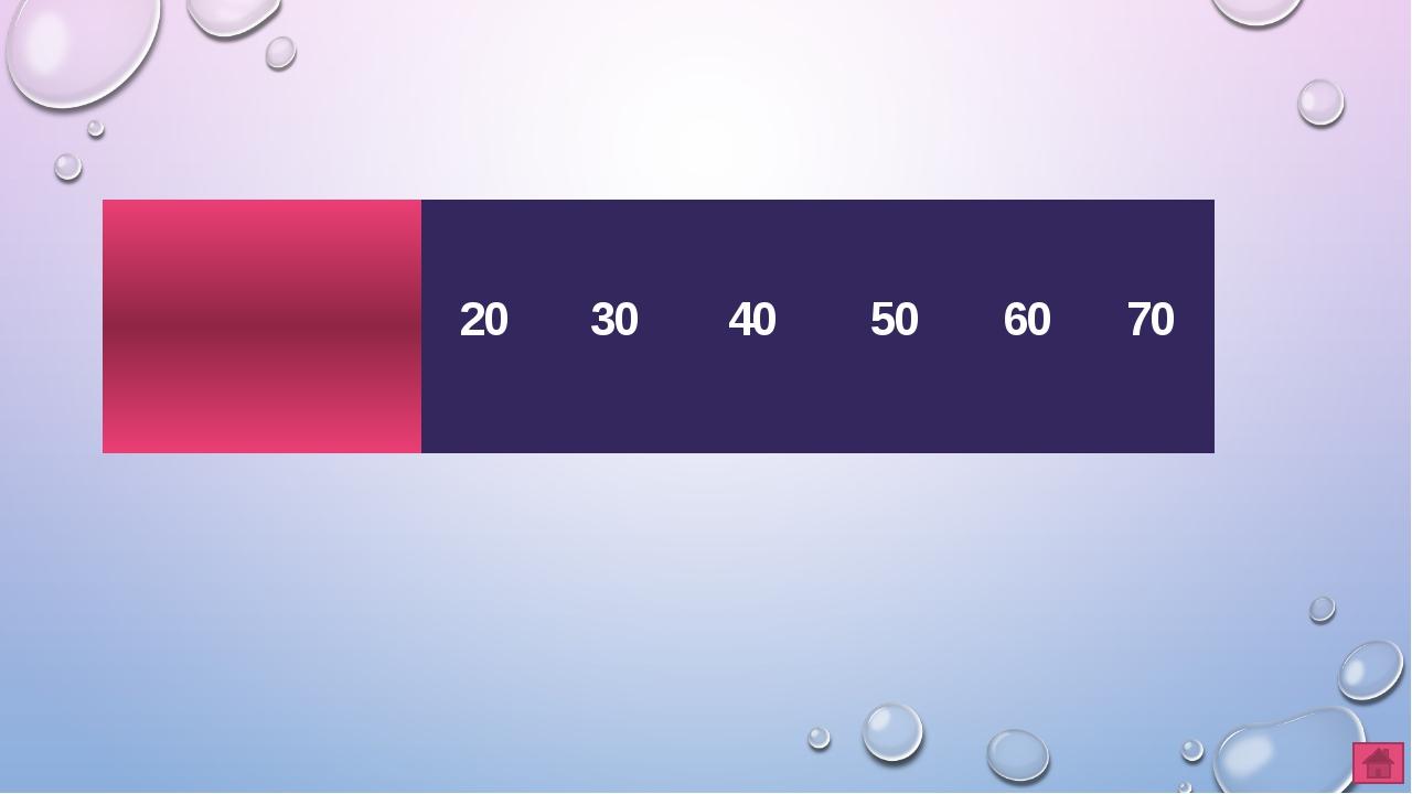 40 Ответ: текстовая, числовая, графическая, звуковая, видеоинформация. Перечи...