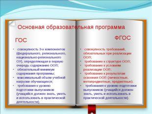 Основная образовательная программа ГОС ФГОС совокупность 3-х компонентов (фед