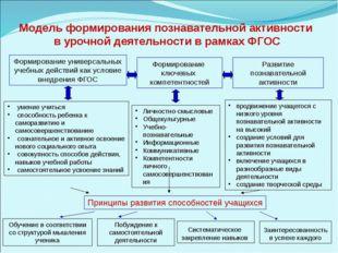 Формирование универсальных учебных действий как условие внедрения ФГОС Формир