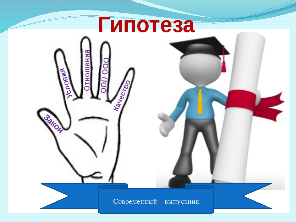 Закон Условия ООП ООО Отношения Качество Гипотеза Современный выпускник