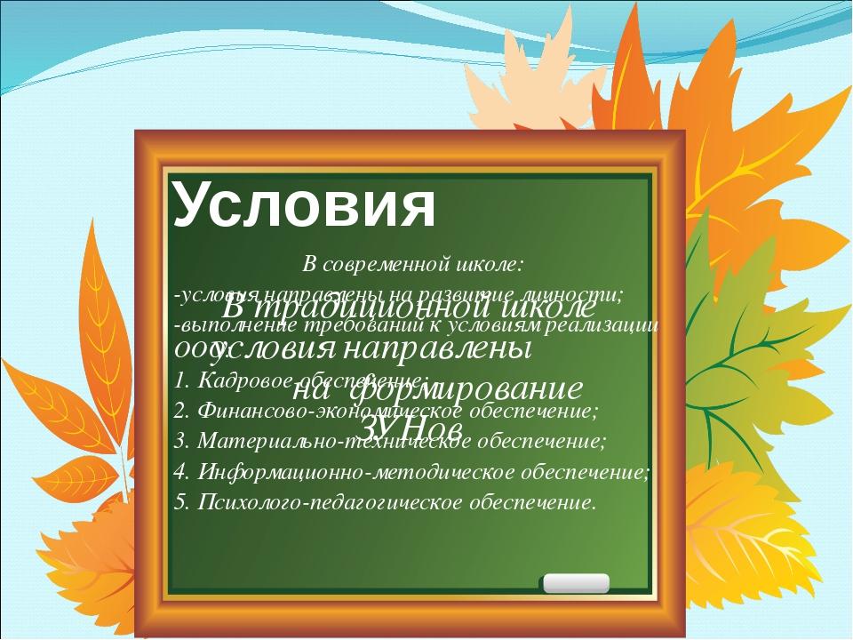 Условия В традиционной школе условия направлены на формирование ЗУНов В совре...