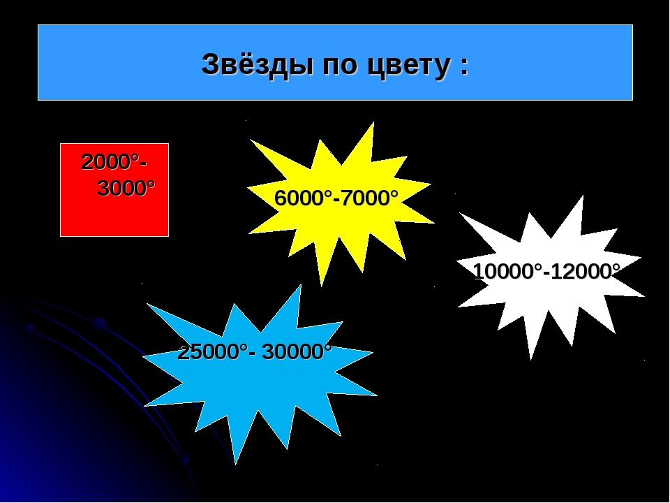 Звёзды по цвету : 2000°-3000° 6000°-7000° 10000°-12000° 25000°- 30000°