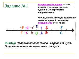 Задание №1 Координатная прямая — это прямая с началом отсчета, единичным отре