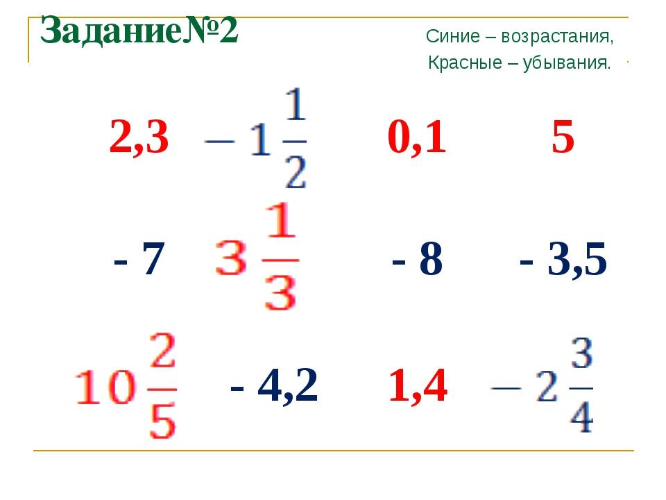 Задание№2 Синие – возрастания, Красные – убывания. 2,30,15 - 7- 8- 3,5...