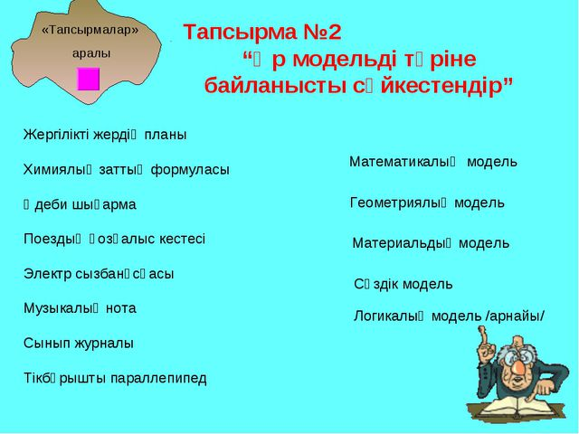 """«Тапсырмалар» аралы Тапсырма №2 """"Әр модельді түріне байланысты сәйкестендір""""..."""