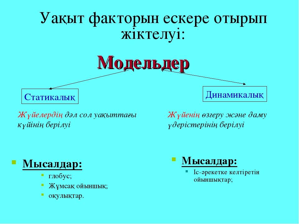 Модельдер Статикалық Динамикалық Жүйелердің дәл сол уақыттағы күйінің берілуі...