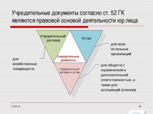 Учредительные документы согласно ст. 52 ГК являются правовой основой деятельн