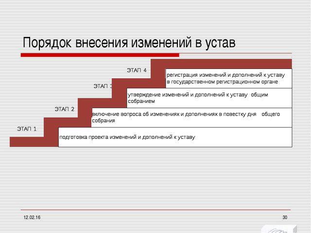 Порядок внесения изменений в устав * *