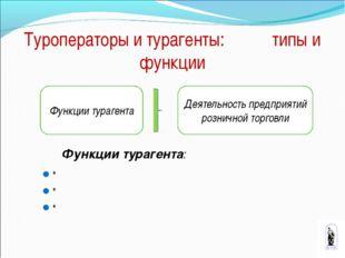 Функции турагента: * * * * Туроператоры и турагенты: типы и функции Функци