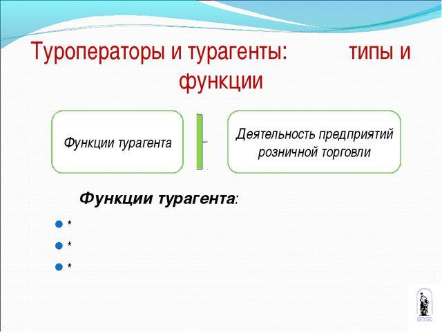 Функции турагента: * * * * Туроператоры и турагенты: типы и функции Функци...