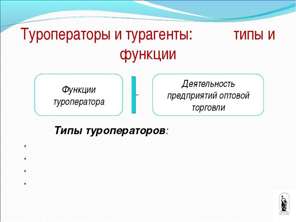 Типы туроператоров: * * * * * Туроператоры и турагенты: типы и функции Фун...