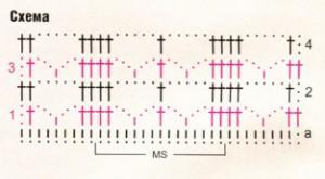 Узоры вязания крючком со схемами