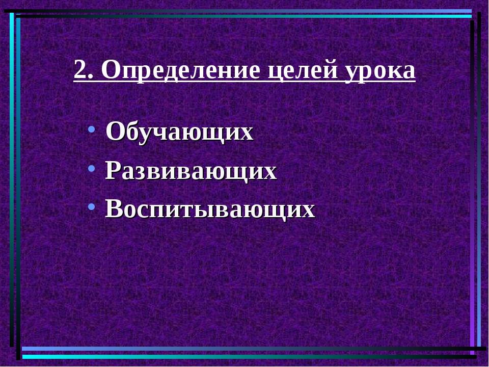 2. Определение целей урока Обучающих Развивающих Воспитывающих