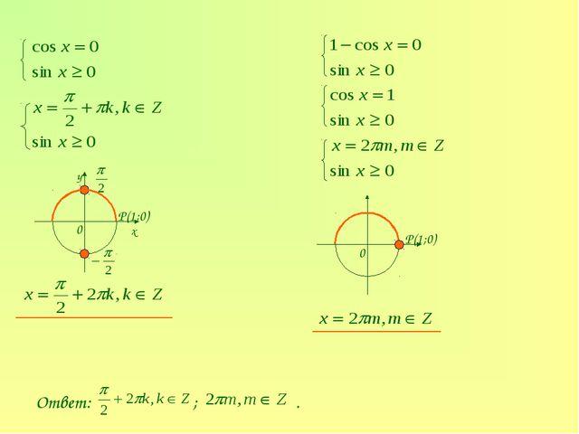 0 P(1;0) x y 0 P(1;0) Ответ: ; .