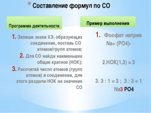 Программа деятельности Запиши знаки ХЭ, образующих соединение, поставь СО ато