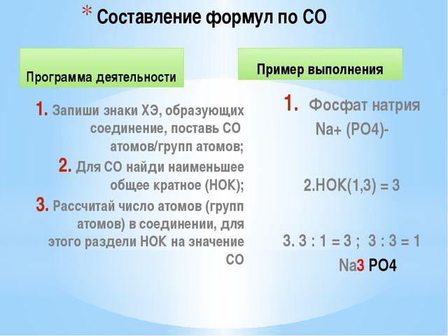 Программа деятельности Запиши знаки ХЭ, образующих соединение, поставь СО ато...
