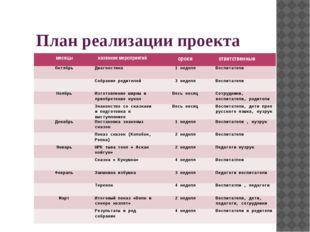 План реализации проекта месяцы название мероприятий сроки ответственные Октяб