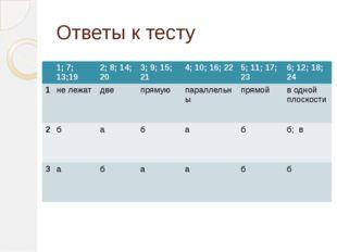 Ответы к тесту 1; 7; 13;19 2; 8; 14; 20 3; 9; 15; 21 4; 10; 16; 22 5; 11; 17;