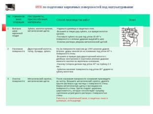 ИТК по подготовке кирпичных поверхностей под оштукатуривание №Наименование о