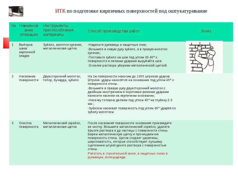 ИТК по подготовке кирпичных поверхностей под оштукатуривание №Наименование о...