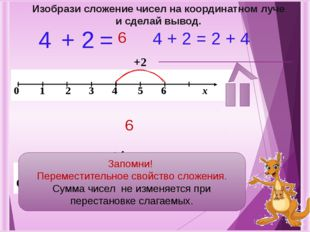 6 +2 6 +4 Изобрази сложение чисел на координатном луче и сделай вывод. 4 + 2