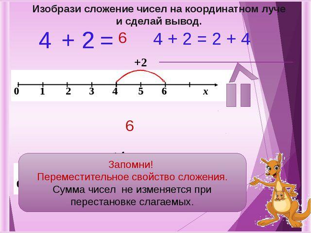 6 +2 6 +4 Изобрази сложение чисел на координатном луче и сделай вывод. 4 + 2...
