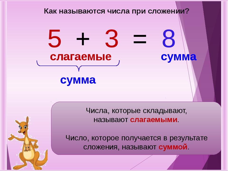Как называются числа при сложении? Числа, которые складывают, называют слагае...