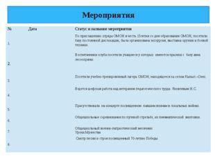 Мероприятия № Дата Статус и название мероприятия 1. По приглашению отряда ОМО