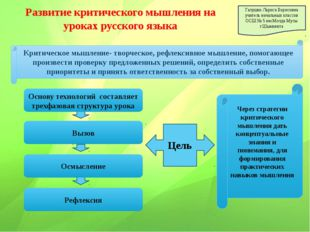Развитие критического мышления на уроках русского языка Галушко Лариса Борисо