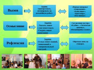 Вызов Осмысление Рефлексия Задачи: Заинтересовать, мотивировать на дальнейшую