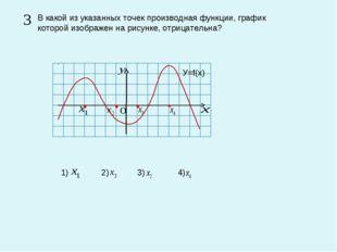 В какой из указанных точек производная функции, график которой изображен на р