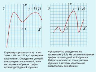 К графику функции у =f( x) в его точке с абсциссой x0=2 проведена касательная