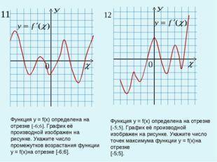 Функция у = f(х) определена на отрезке [-6;6]. График её производной изображе