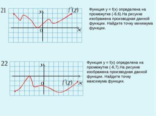 Функция у = f(х) определена на промежутке (-6,6).На рисунке изображена произв