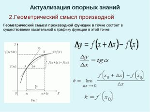 Актуализация опорных знаний Геометрический смысл производной функции в точке