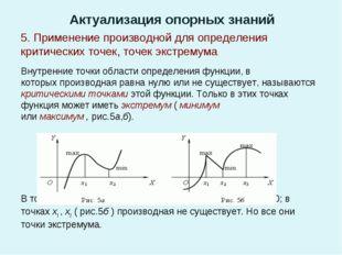 Актуализация опорных знаний Внутренние точки области определения функции,в к