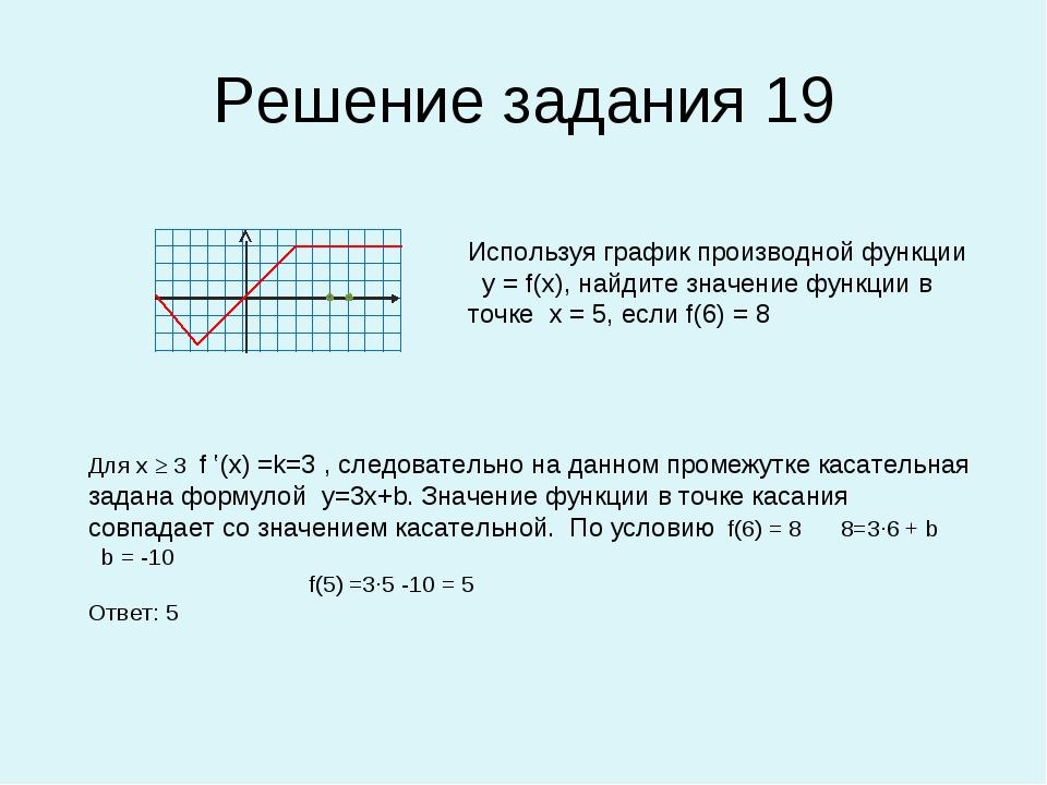 Решение задания 19 Используя график производной функции у = f(x), найдите зна...