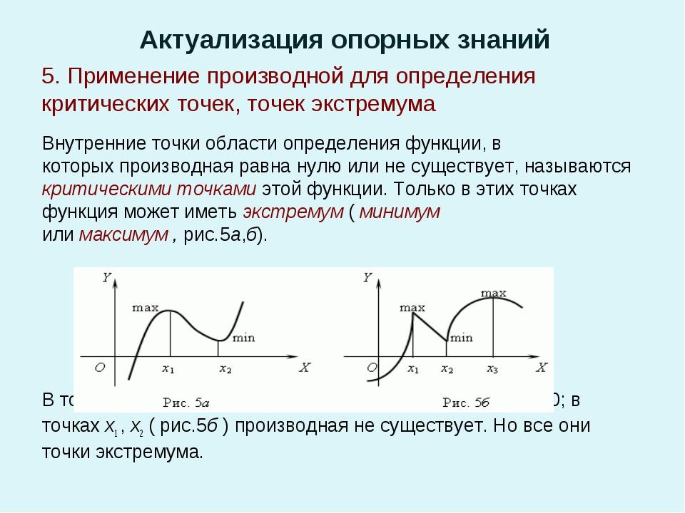 Актуализация опорных знаний Внутренние точки области определения функции,в к...