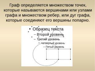 Граф определяется множеством точек, которые называются вершинами или узлами г
