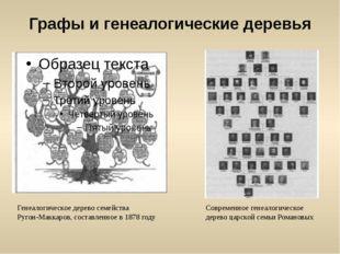Графы и генеалогические деревья Генеалогическое дерево семейства Ругон-Маккар