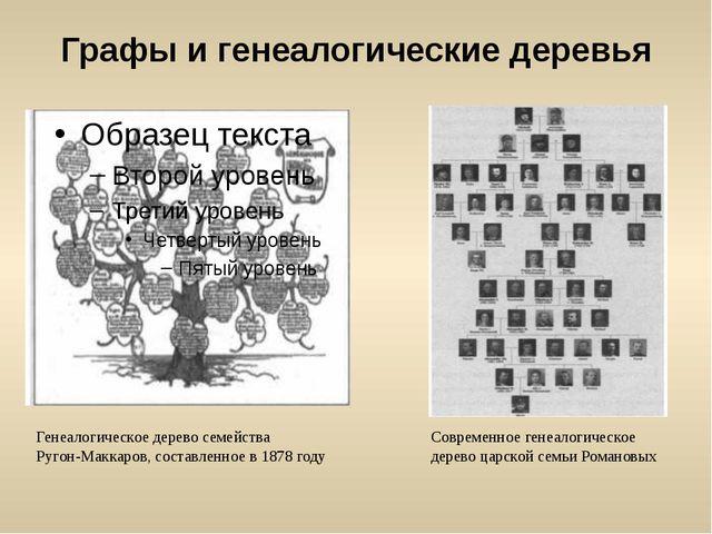 Графы и генеалогические деревья Генеалогическое дерево семейства Ругон-Маккар...