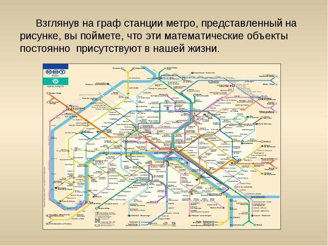 Взглянув на граф станции метро, представленный на рисунке, вы поймете, что э...