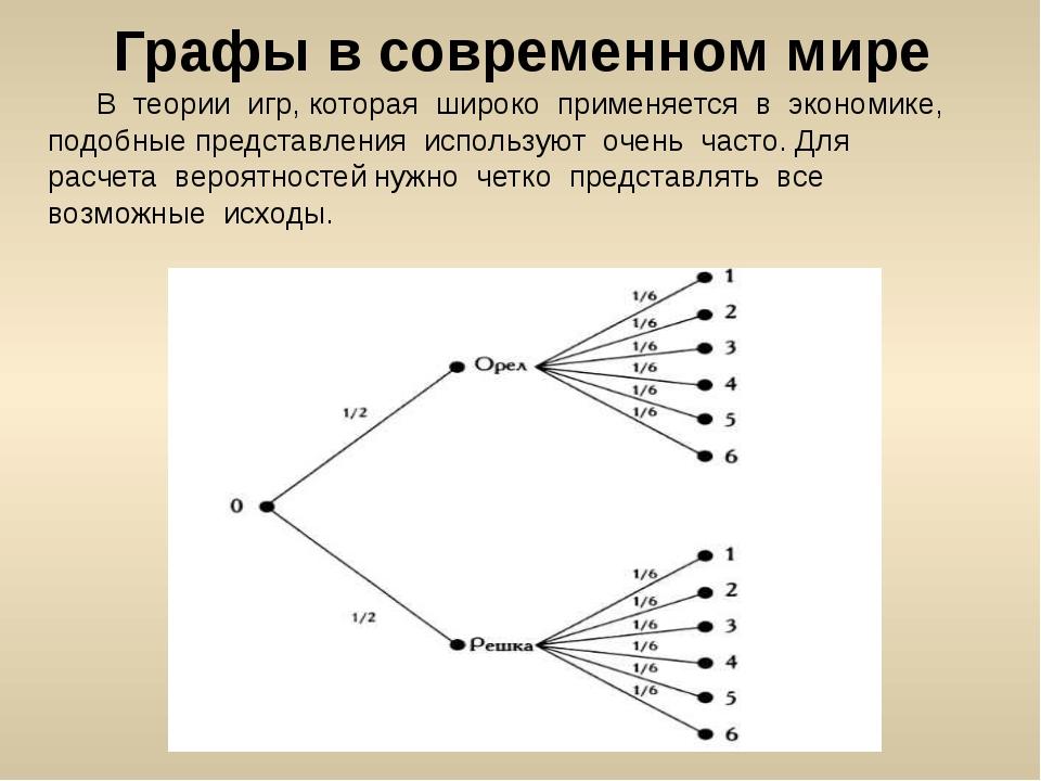 Графы в современном мире В теории игр, которая широко применяется в экономик...