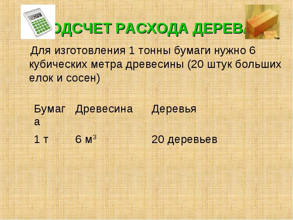 ПОДСЧЕТ РАСХОДА ДЕРЕВА Для изготовления 1 тонны бумаги нужно 6 кубических мет...