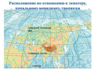 Северный полярный круг Северный тропик экватор