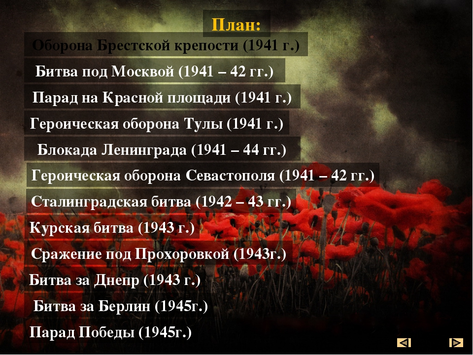 Битва под Москвой (30 сентября 1941г. – 20 апреля 1942 г.) Битва под Москвой...