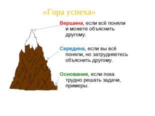 «Гора успеха» Вершина, если всё поняли и можете объяснить другому. Середина,