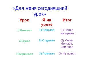«Для меня сегодняшний урок» УрокЯ на урокеИтог 1) Интересно1) Работал1) П